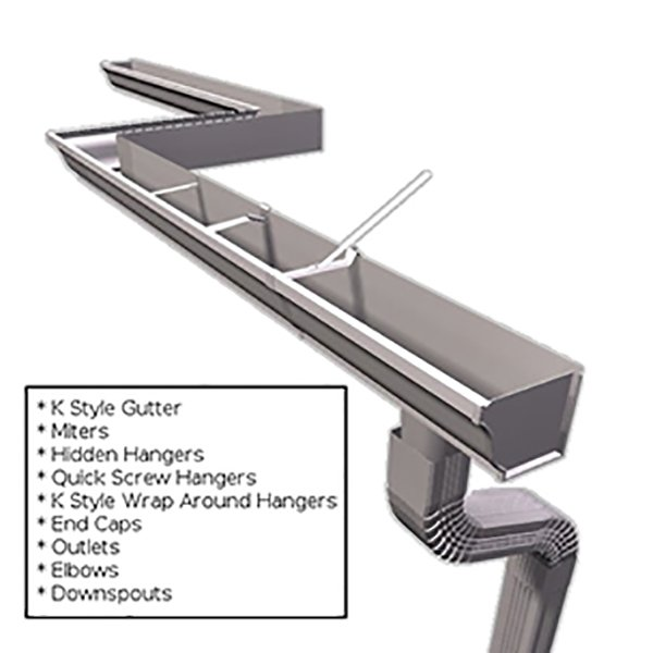 Attractive Gutter Styles & Types